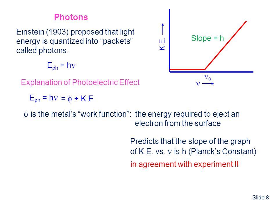 Slide 19 Wave Properties of Particles The de Broglie Wavelength Louis de Broglie (1923): If waves have particle-like properties (photons, then particles should have wave-like properties.