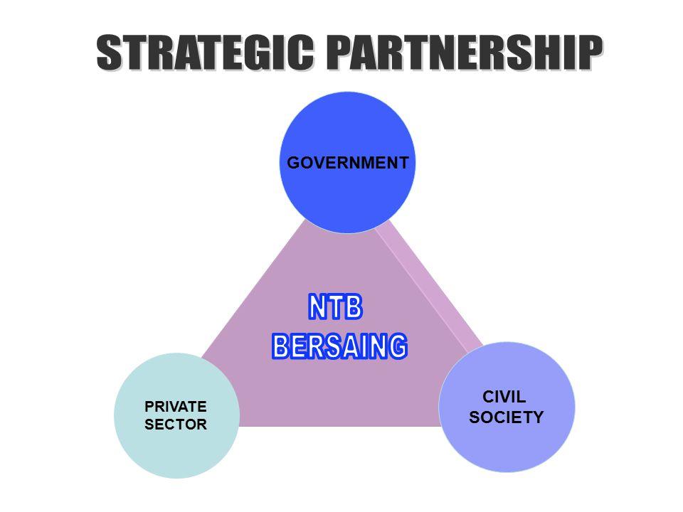 CIVIL SOCIETY GOVERNMENT PRIVATE SECTOR