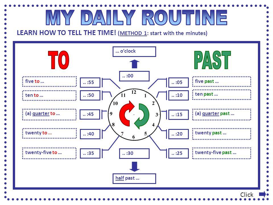 .. :00 … o'clock.. :05.. :10.. :15.. :20.. :25.. :30 half past … five past … ten past … (a) quarter past … twenty past … twenty-five past ….. :35 twen