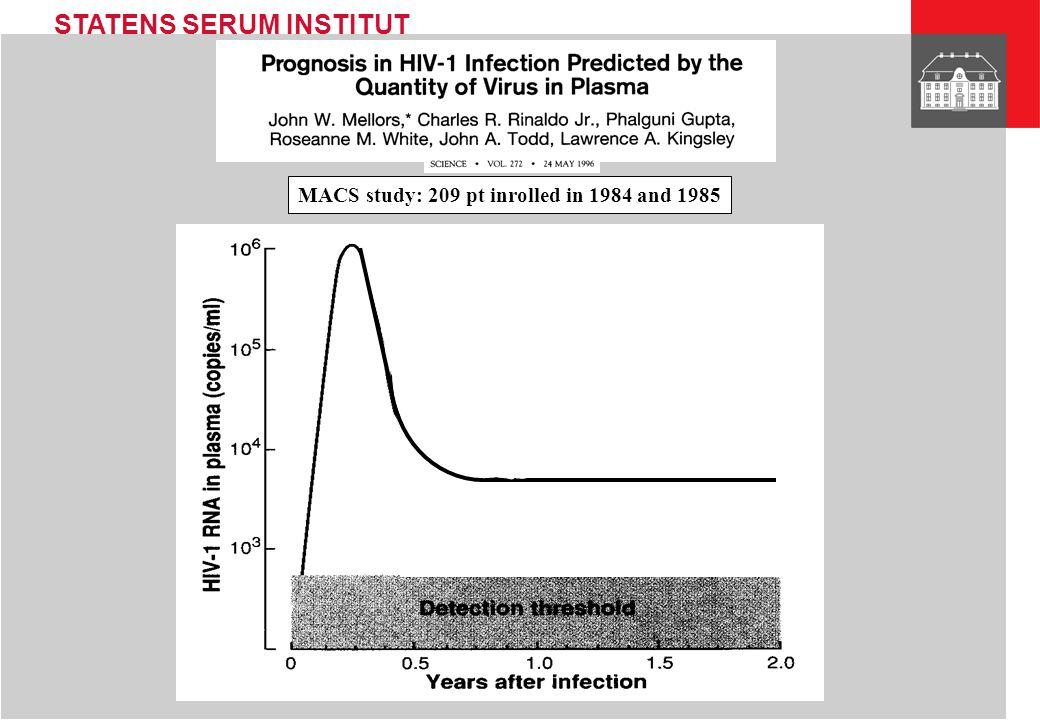 Diagnostic Monitorering * HIV antibodies * HIV RNA (Viral load) (ELISA – WB) (PCR) * HIV antigen * CD4 counts (ELISA) (FACS) * HIV DNA * Resistance (PCR) (PCR-sequencing) Culture Virological diagnosis and monitoring of HIV-1 infektion