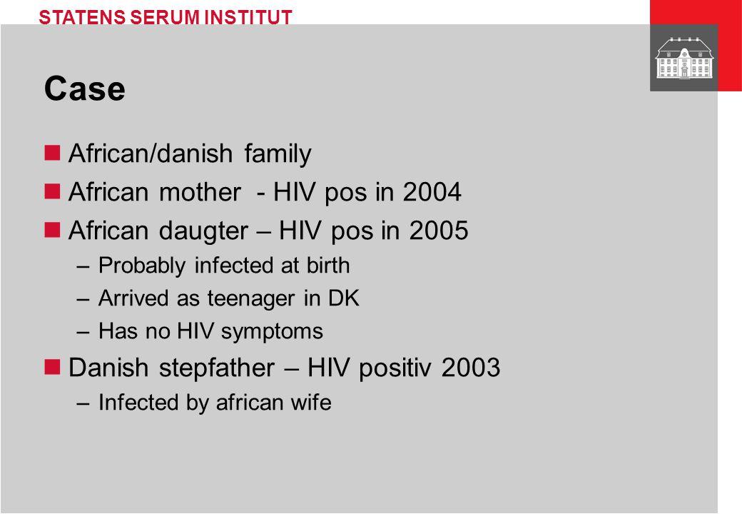 STATENS SERUM INSTITUT Transmission of HIV