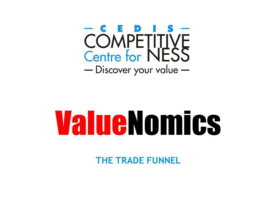 ValueNomics THE TRADE FUNNEL