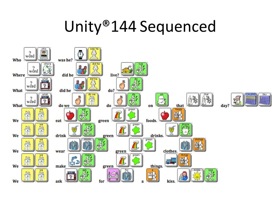 Unity®144 Sequenced