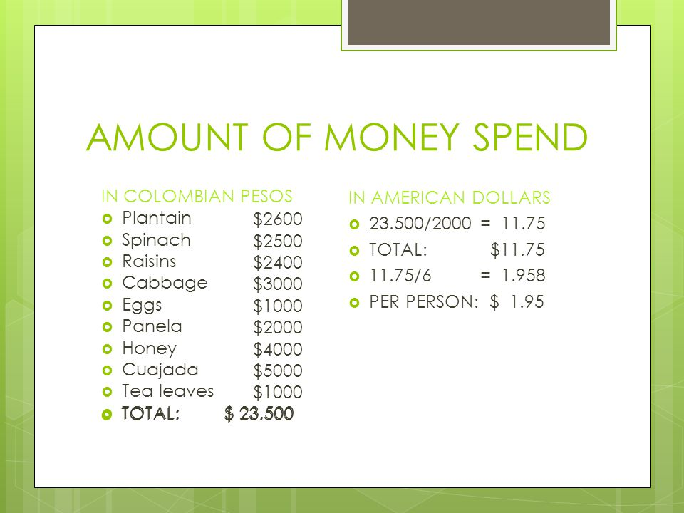 AMOUNT OF MONEY SPEND IN AMERICAN DOLLARS  23.500/2000= 11.75  TOTAL: $11.75  11.75/6= 1.958  PER PERSON: $ 1.95 IN COLOMBIAN PESOS  Plantain  Spinach  Raisins  Cabbage  Eggs  Panela  Honey  Cuajada  Tea leaves  TOTAL: $ 23.500 $2600 $2500 $2400 $3000 $1000 $2000 $4000 $5000 $1000  TOTAL: $ 23.500