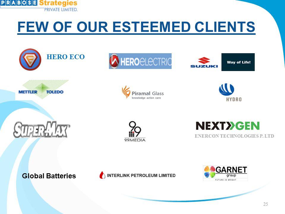 FEW OF OUR ESTEEMED CLIENTS 25 HERO ECO ENERCON TECHNOLOGIES P. LTD Global Batteries