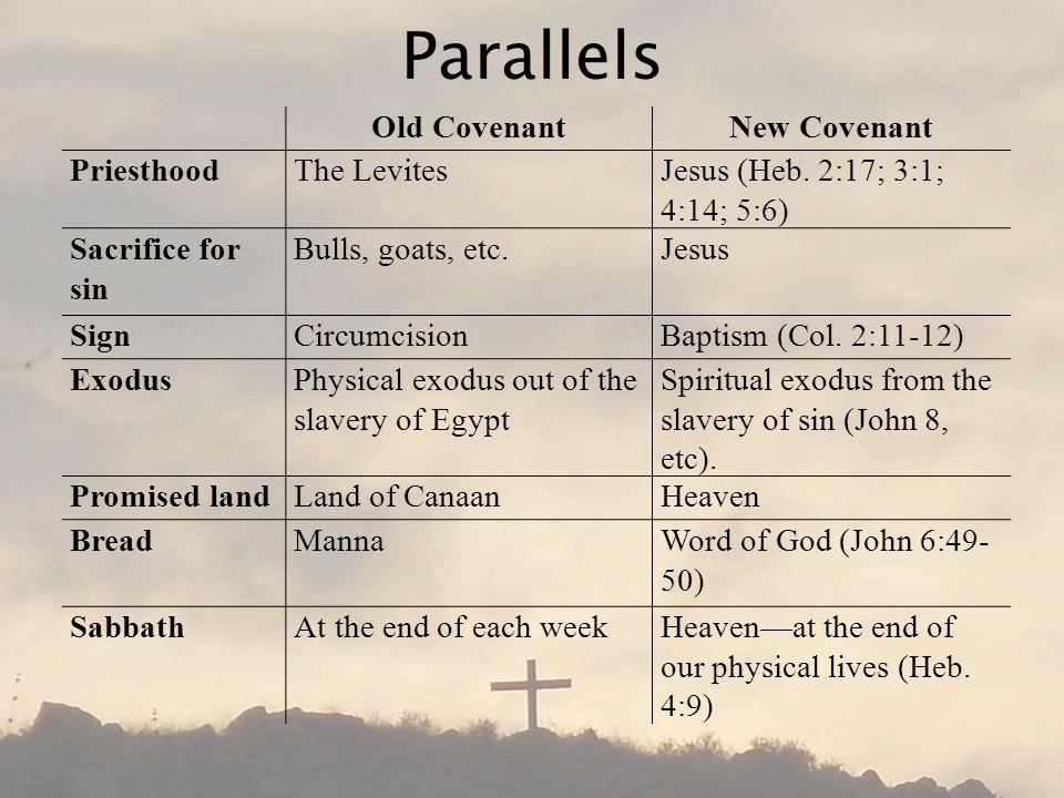 Parallels Old CovenantNew Covenant PriesthoodThe LevitesJesus (Heb. 2:17; 3:1; 4:14; 5:6) Sacrifice for sin Bulls, goats, etc.Jesus SignCircumcisionBa