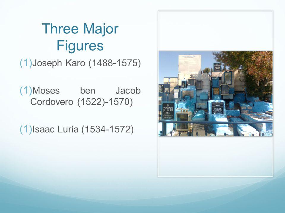 Three Major Figures  Joseph Karo (1488-1575)  Moses ben Jacob Cordovero (1522)-1570)  Isaac Luria (1534-1572)