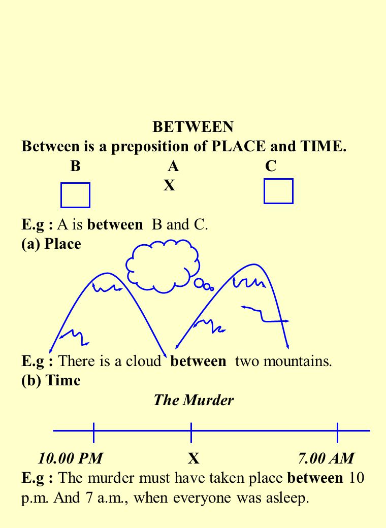 BETWEEN Between is a preposition of PLACE and TIME. BAC X E.g : A is between B and C. (a) Place E.g : There is a cloud between two mountains. (b) Time