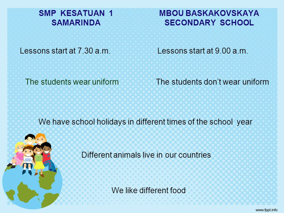 SMP KESATUAN 1 SAMARINDA MBOU BASKAKOVSKAYA SECONDARY SCHOOL Lessons start at 7.30 a.m.Lessons start at 9.00 a.m. We have school holidays in different