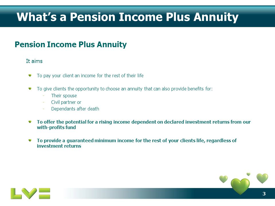 3 What's a Pension Income Plus Annuity Pension Income Plus Annuity It aims To pay your client an income for the rest of their life To give clients the