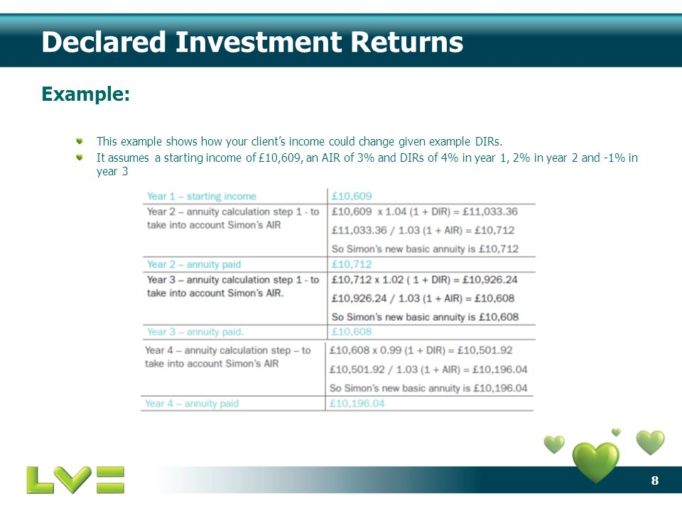 8 Declared Investment Returns Example: This example shows how your client's income could change given example DIRs. It assumes a starting income of £1