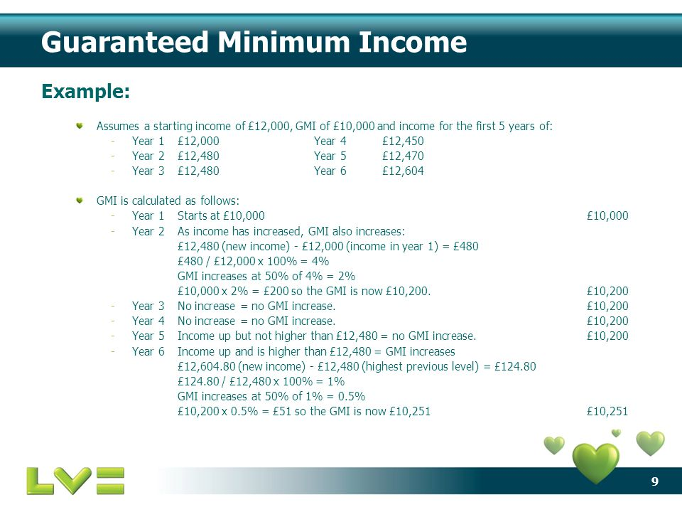 9 Guaranteed Minimum Income Example: Assumes a starting income of £12,000, GMI of £10,000 and income for the first 5 years of: -Year 1£12,000Year 4£12