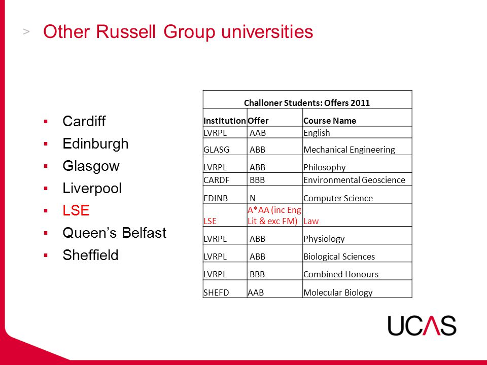 Other Russell Group universities ▪Cardiff ▪Edinburgh ▪Glasgow ▪Liverpool ▪LSE ▪Queen's Belfast ▪Sheffield Challoner Students: Offers 2011 InstitutionO