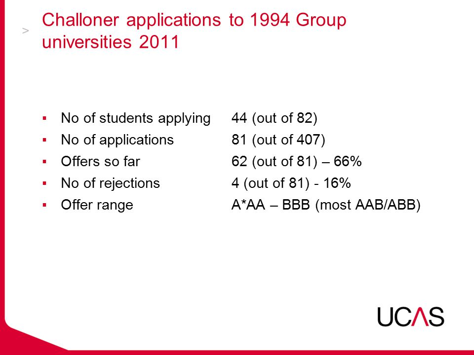 Challoner applications to 1994 Group universities 2011 ▪No of students applying 44 (out of 82) ▪No of applications81 (out of 407) ▪Offers so far62 (ou