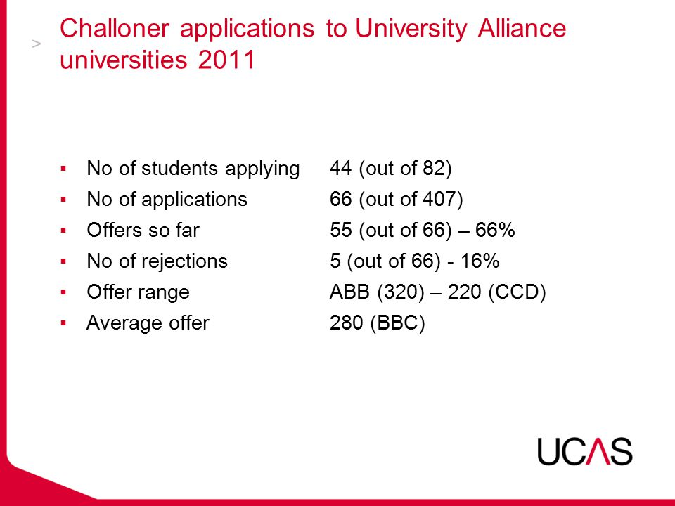 Challoner applications to University Alliance universities 2011 ▪No of students applying 44 (out of 82) ▪No of applications66 (out of 407) ▪Offers so