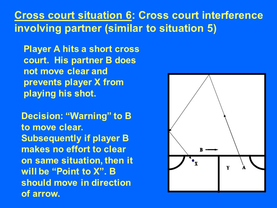 """Player A hits a short cross court. His partner B does not move clear and prevents player X from playing his shot. Decision: """"Warning"""" to B to move cle"""