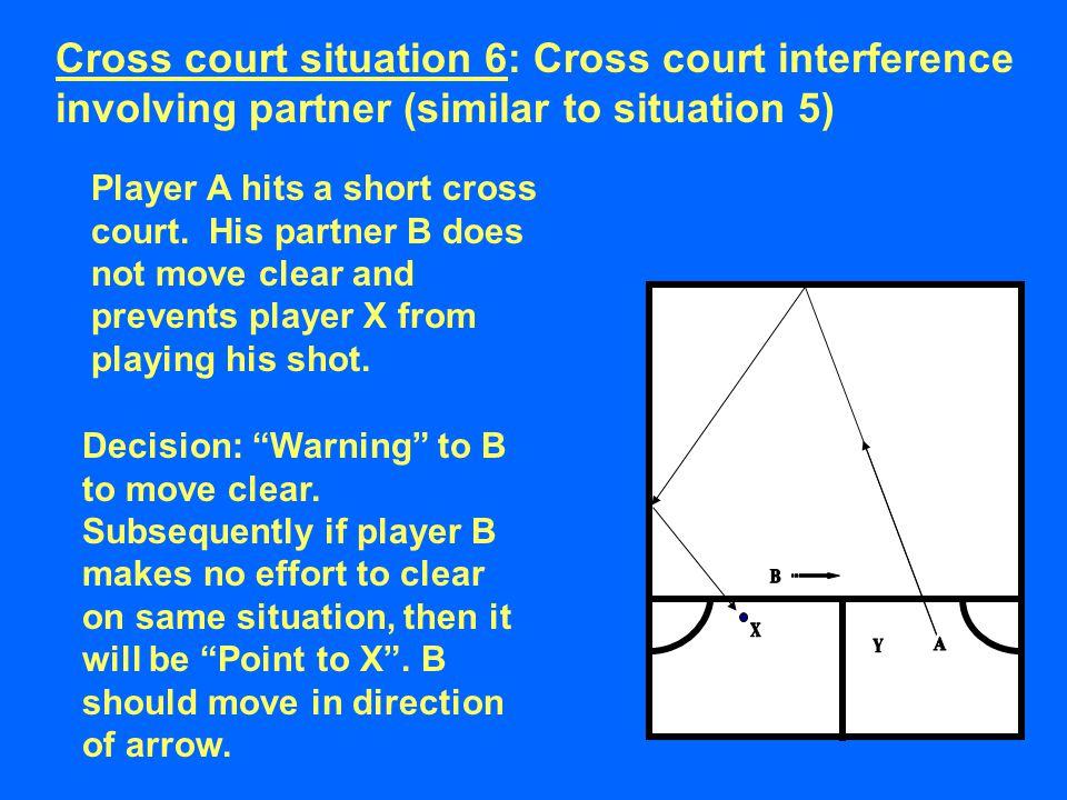 Player A hits a short cross court.