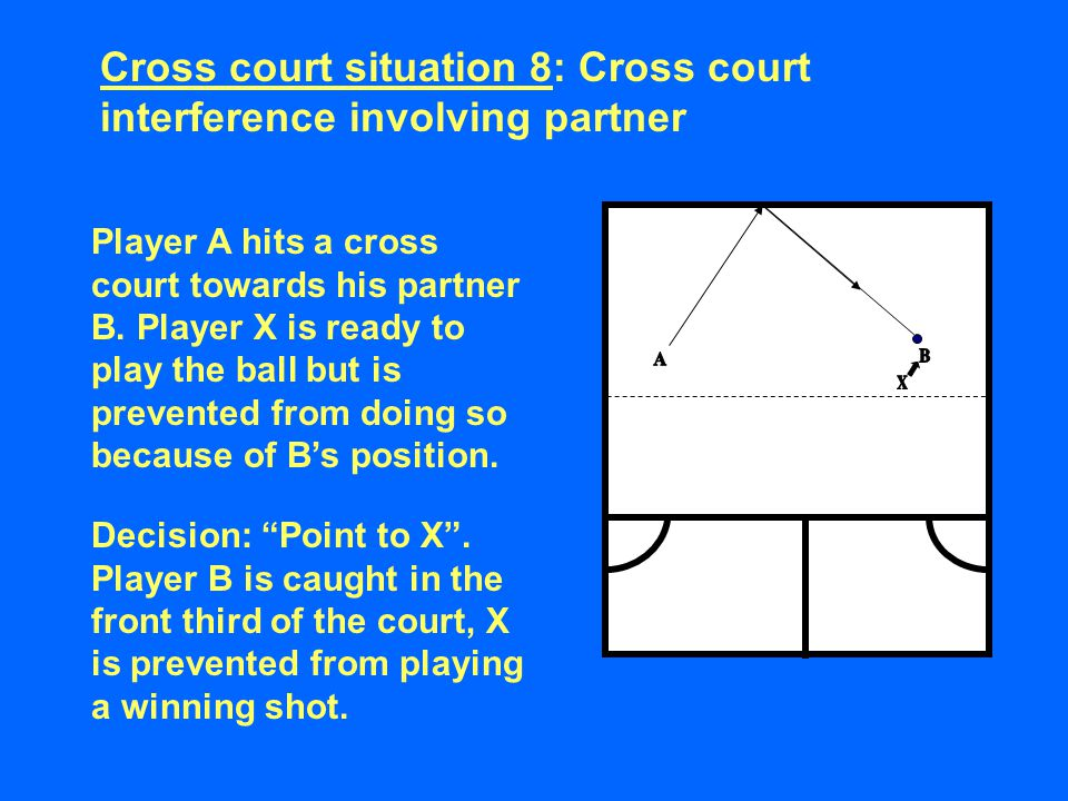 Player A hits a cross court towards his partner B.