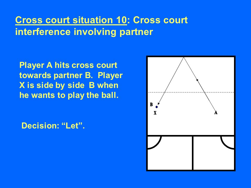 """Player A hits cross court towards partner B. Player X is side by side B when he wants to play the ball. Decision: """"Let"""". Cross court situation 10: Cro"""