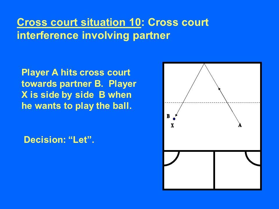 Player A hits cross court towards partner B.