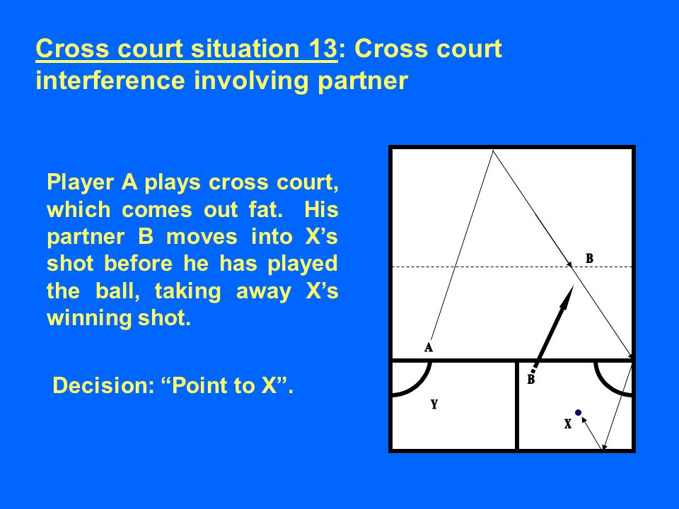 Player A plays cross court, which comes out fat.