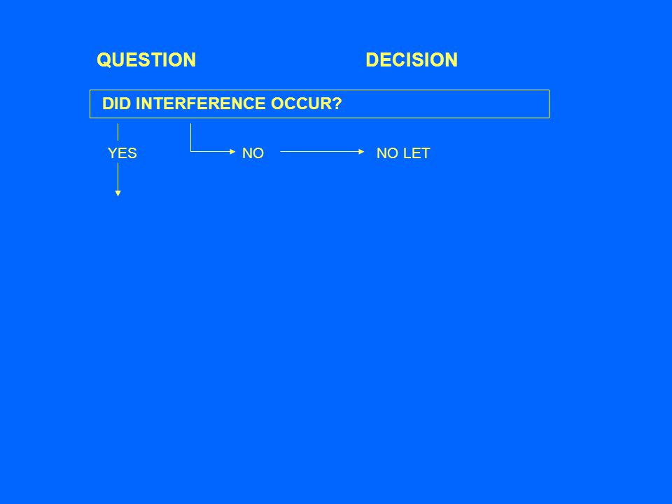 QUESTIONDECISION DID INTERFERENCE OCCUR? YESNONO LET