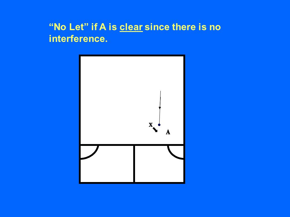No Let if A is clear since there is no interference.