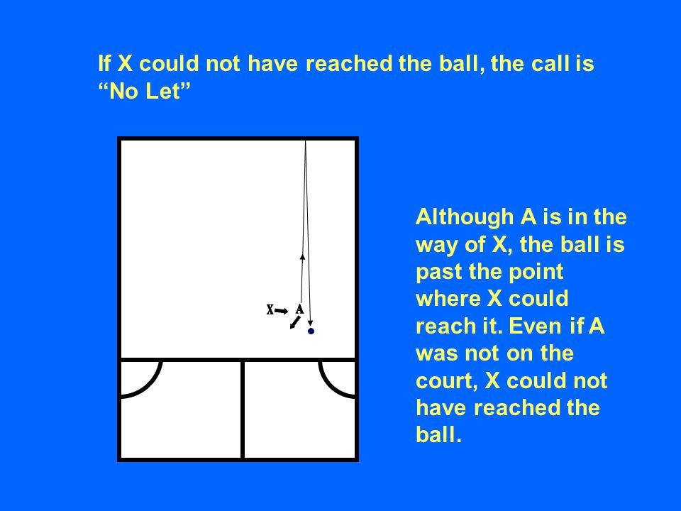 """If X could not have reached the ball, the call is """"No Let"""" Although A is in the way of X, the ball is past the point where X could reach it. Even if A"""