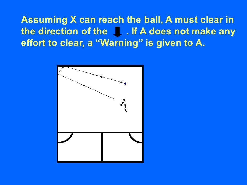 """Assuming X can reach the ball, A must clear in the direction of the. If A does not make any effort to clear, a """"Warning"""" is given to A."""