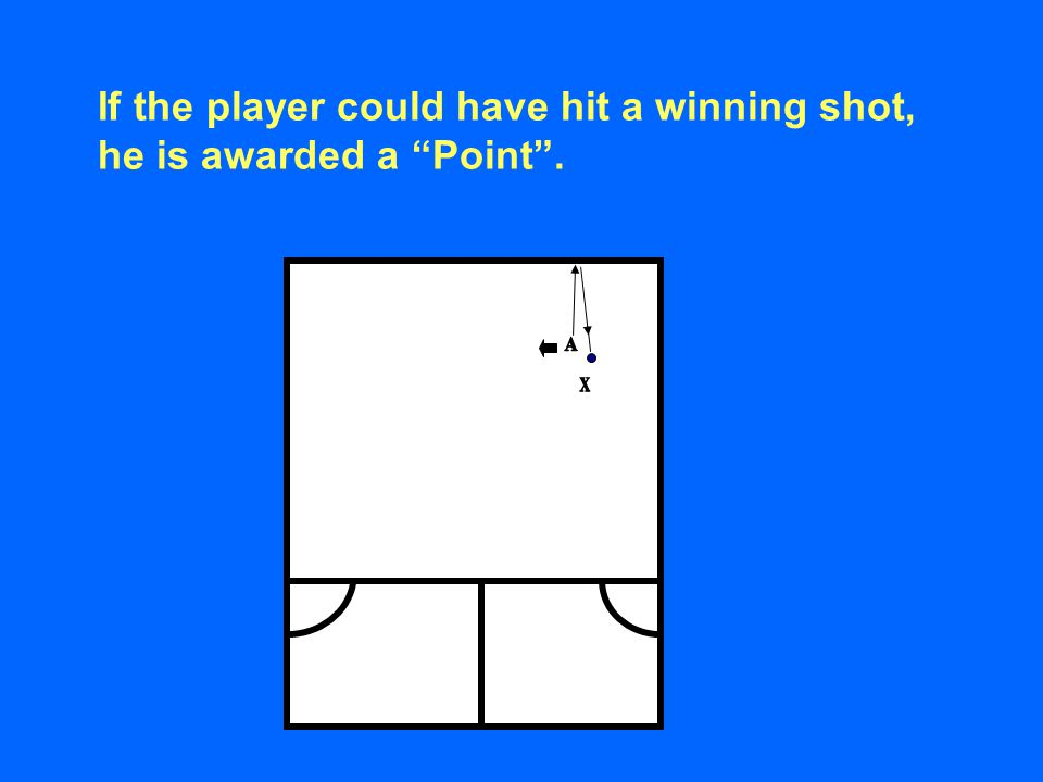 """If the player could have hit a winning shot, he is awarded a """"Point""""."""