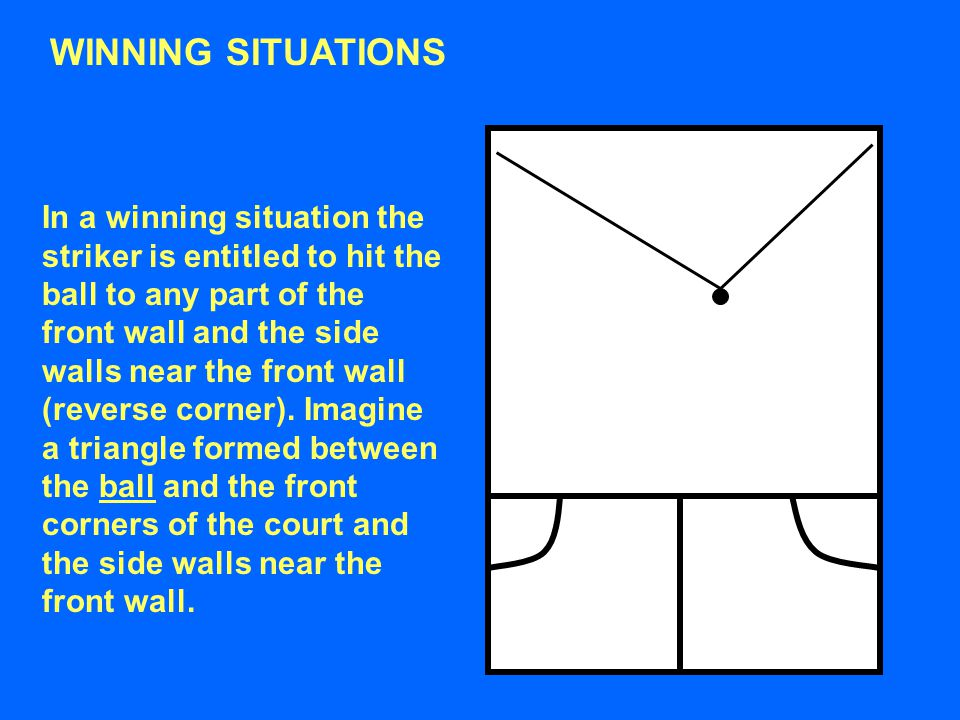WINNING SITUATIONS In a winning situation the striker is entitled to hit the ball to any part of the front wall and the side walls near the front wall