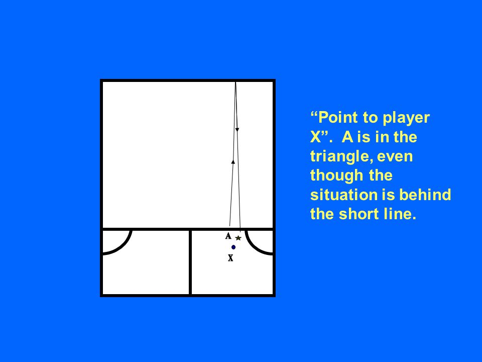 """""""Point to player X"""". A is in the triangle, even though the situation is behind the short line."""