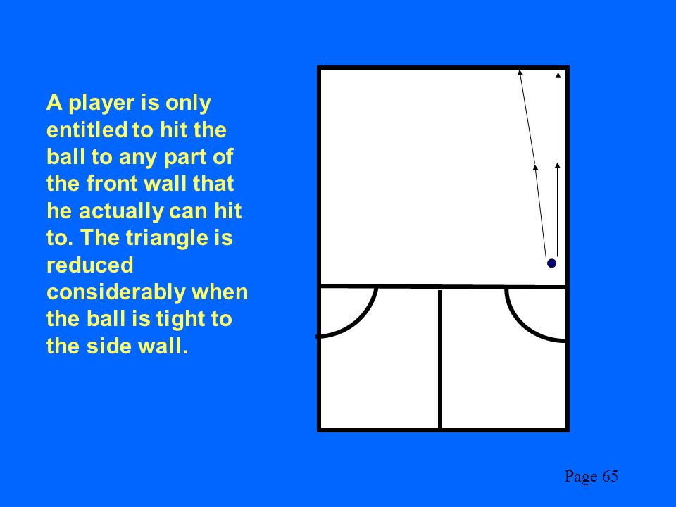 Page 65 A player is only entitled to hit the ball to any part of the front wall that he actually can hit to.