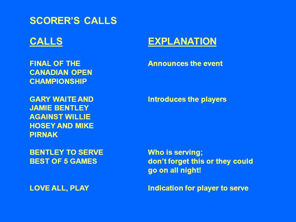 SCORER'S CALLS CALLSEXPLANATION FINAL OF THE Announces the event CANADIAN OPEN CHAMPIONSHIP GARY WAITE AND Introduces the players JAMIE BENTLEY AGAINS