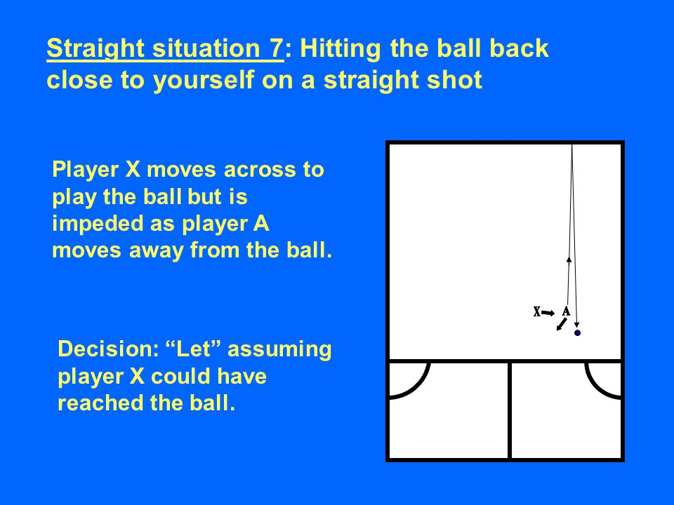Straight situation 7: Hitting the ball back close to yourself on a straight shot Player X moves across to play the ball but is impeded as player A moves away from the ball.