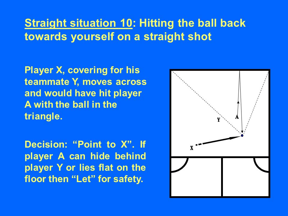 """Player X, covering for his teammate Y, moves across and would have hit player A with the ball in the triangle. Decision: """"Point to X"""". If player A can"""