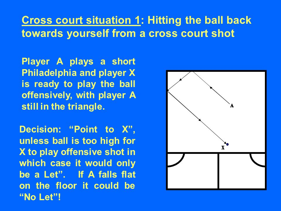 Player A plays a short Philadelphia and player X is ready to play the ball offensively, with player A still in the triangle.