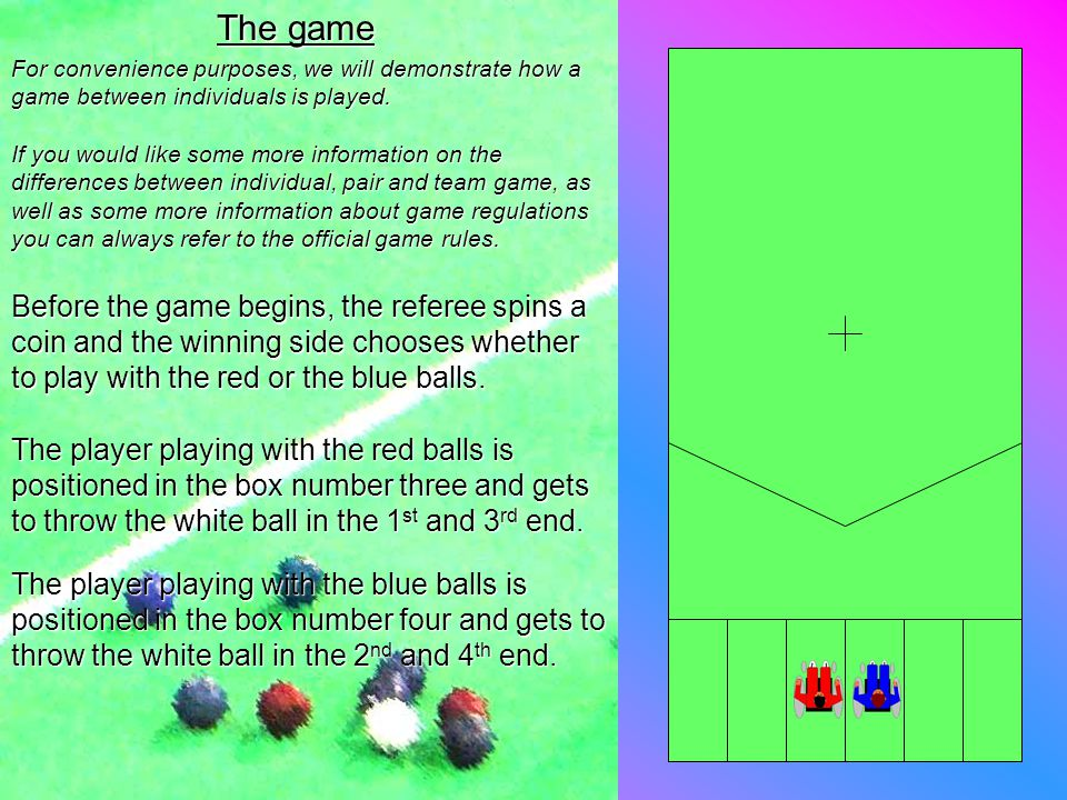 The game For convenience purposes, we will demonstrate how a game between individuals is played. If you would like some more information on the differ