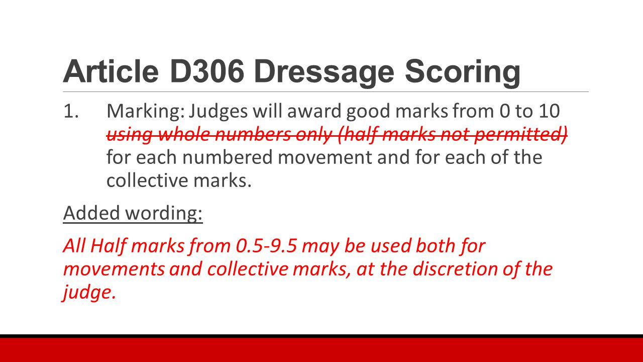 Article D306 Dressage Scoring 1.