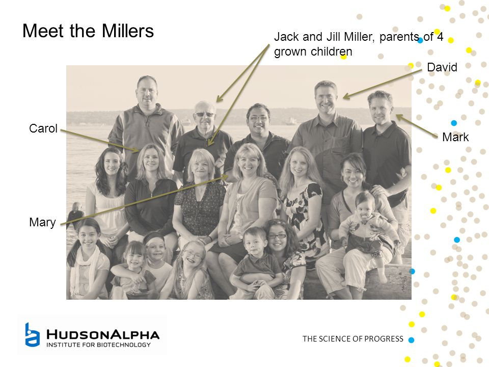 THE SCIENCE OF PROGRESS Meet the Millers Jack and Jill Miller, parents of 4 grown children Carol Mary David Mark