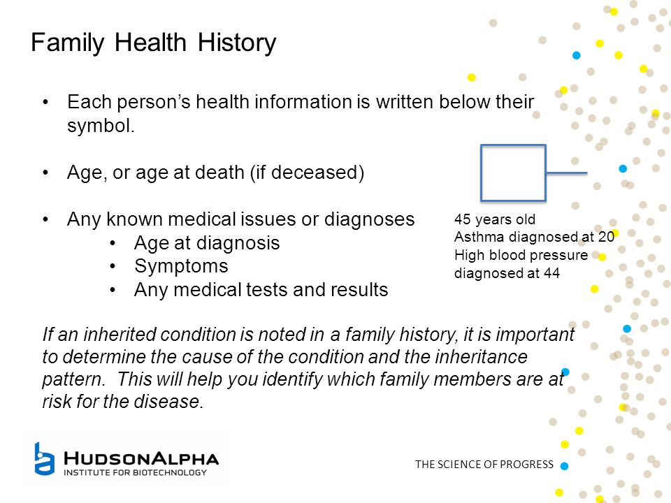 THE SCIENCE OF PROGRESS Family Health History Each person's health information is written below their symbol.