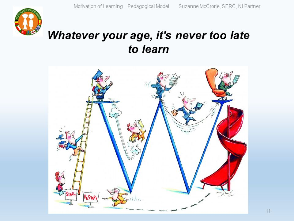 Whatever your age, it s never too late to learn Motivation of Learning Pedagogical Model Suzanne McCrorie, SERC, NI Partner 11