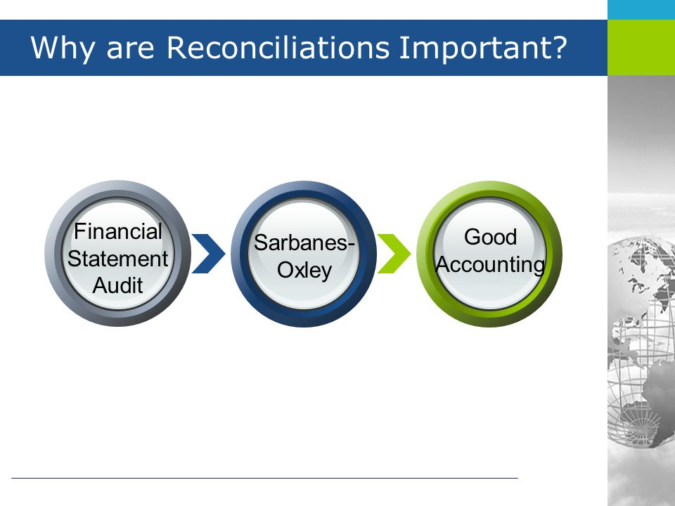 Why are Reconciliations Important? Financial Statement Audit Sarbanes- Oxley Good Accounting