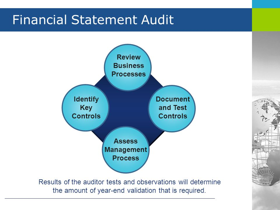 Financial Statement Audit Review Business Processes Assess Management Process Identify Key Controls Document and Test Controls Results of the auditor