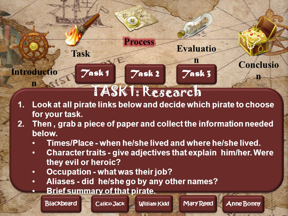Introductio n Evaluatio n Conclusio n Task 1 Task 2 Task 3 TASK 1: Research 1.Look at all pirate links below and decide which pirate to choose for your task.