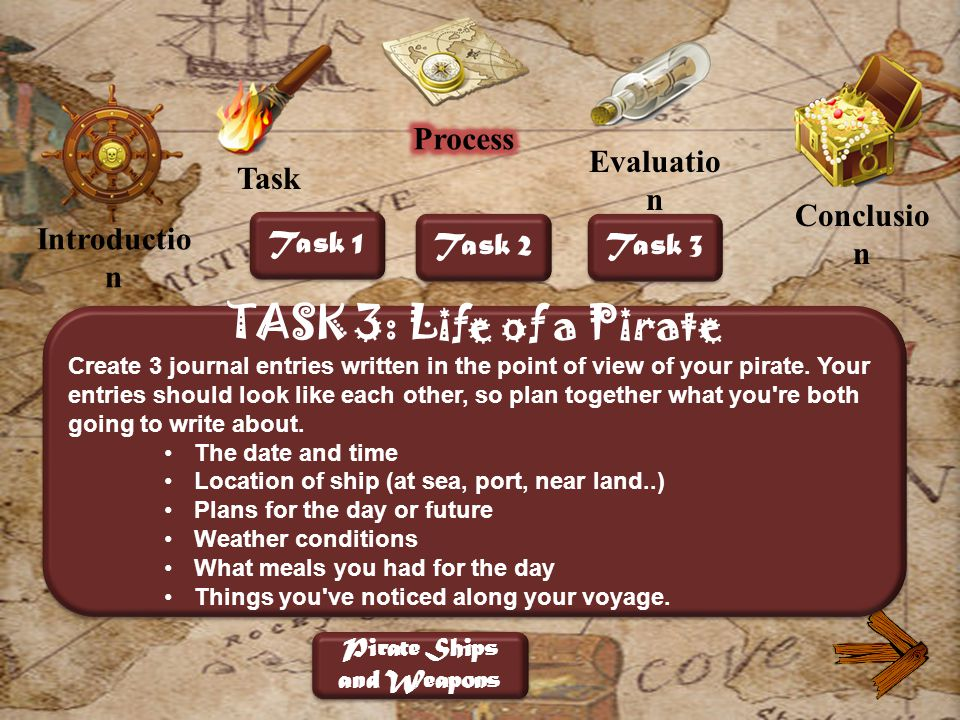 Introductio n Evaluatio n Conclusio n Task 1 Task 2 Task 3 TASK 3: Life of a Pirate Create 3 journal entries written in the point of view of your pirate.