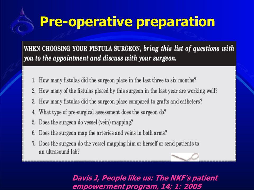 Davis J, People like us: The NKF's patient empowerment program, 14; 1: 2005 Pre-operative preparation