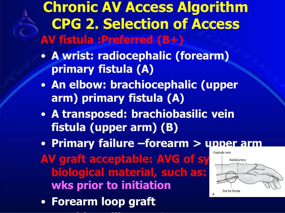AV fistula :Preferred (B+) A wrist: radiocephalic (forearm) primary fistula (A) An elbow: brachiocephalic (upper arm) primary fistula (A) A transposed