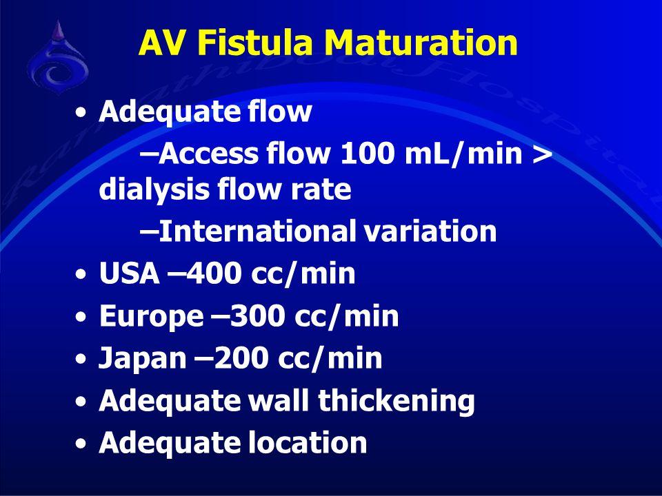 AV Fistula Maturation Adequate flow –Access flow 100 mL/min > dialysis flow rate –International variation USA –400 cc/min Europe –300 cc/min Japan –20
