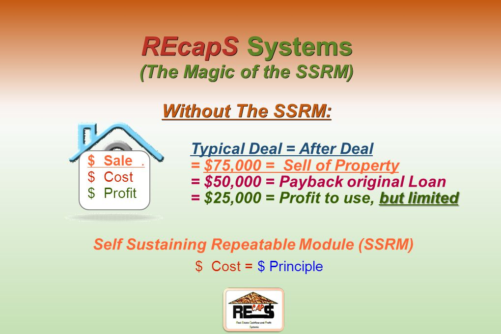 Self Sustaining Repeatable Module $ Sale. $ Cost $ Profit $ Cost = $ Principle REcapS Systems (The Magic of the SSRM) The SSRM: